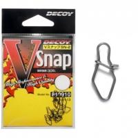 Карабин металлический DECOY V Snap № 0 (13 шт.)