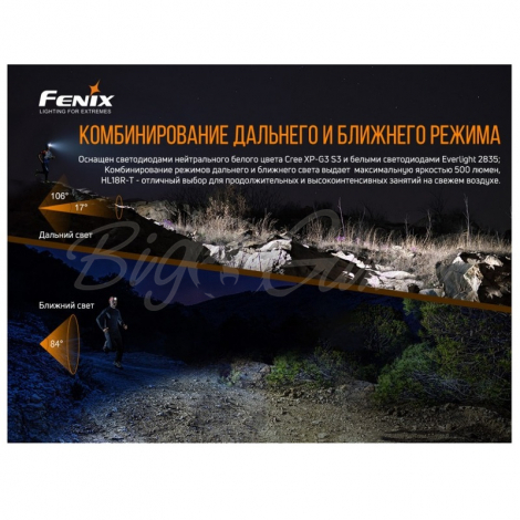 Фонарь налобный FENIX HL18R-T (Cree XP-G3 S3, EVERLIGHT 2835) фото 2