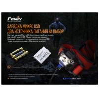 Фонарь налобный FENIX HL18R-T (Cree XP-G3 S3, EVERLIGHT 2835) превью 19