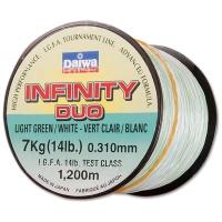 Леска DAIWA INFINITY DUO 0,285 мм 1400 м