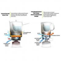 Горелка газовая MSR Reactor Stove System 2,5 л превью 7